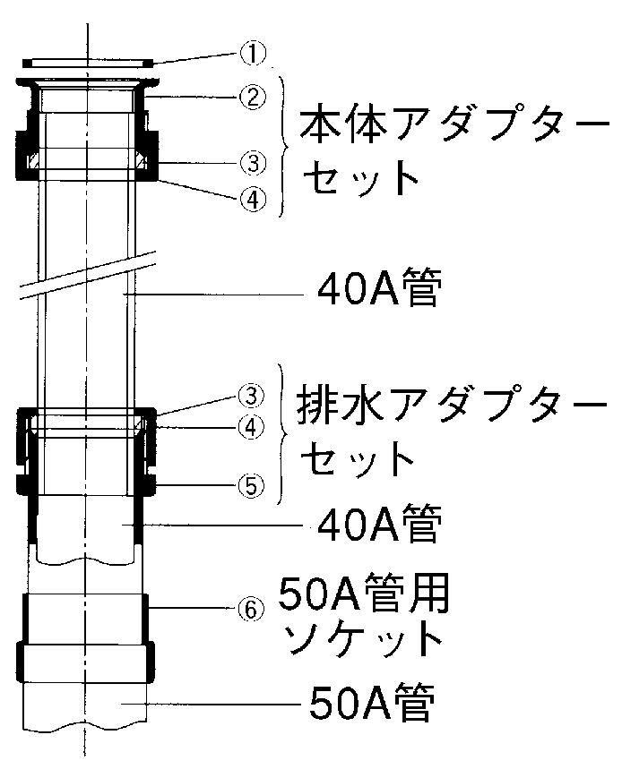system2